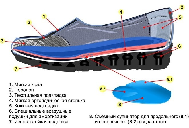 Зимние женские ортопедические ботинки 17-704 р.36-41 Фото 1