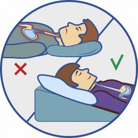 Подушка ортопедическая Клин при рефлюксе Olvi j2540 Фото 1