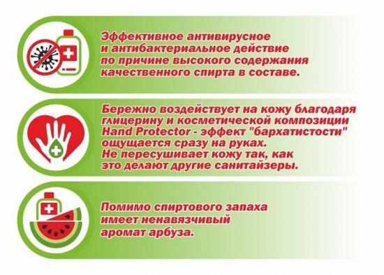 Антисептик Hand Protector 120мл спрей Фото 2