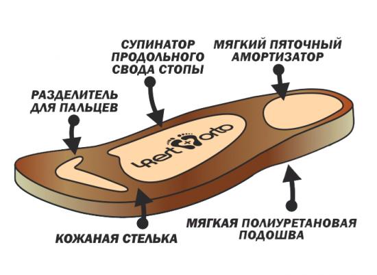 Ортопедические сандалии 21-003 р-р. 36-40  Фото 1