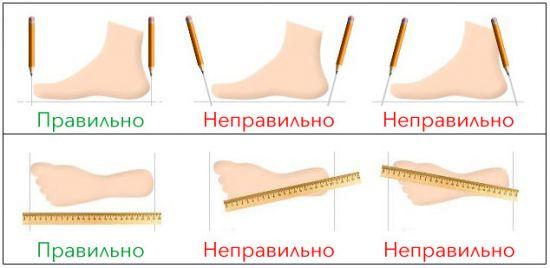 Як визначити розмір взуття Фото 1