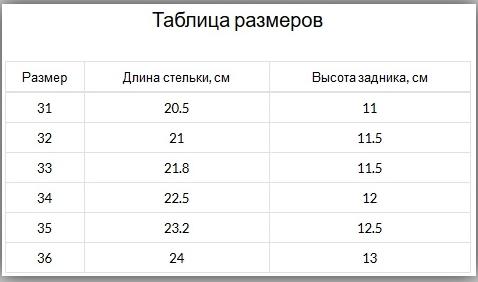 Как определить размер обуви Фото 12